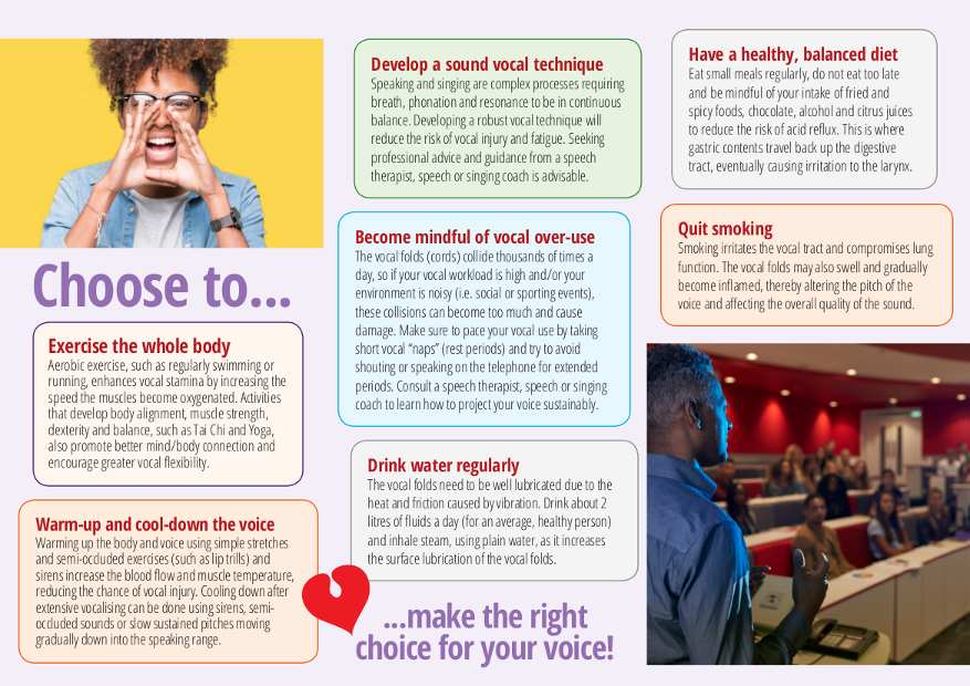 British Voice Association - World Voice Day 2020 - Make The Right Choice leaflet (inside)